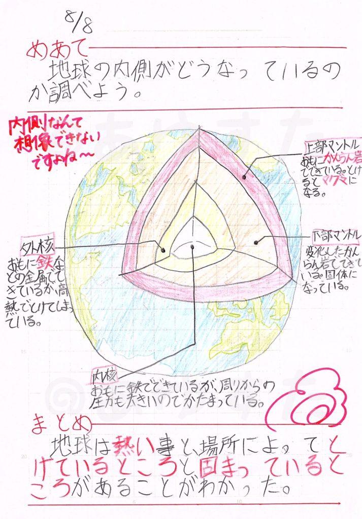 地球の内側についての自主学習ノート