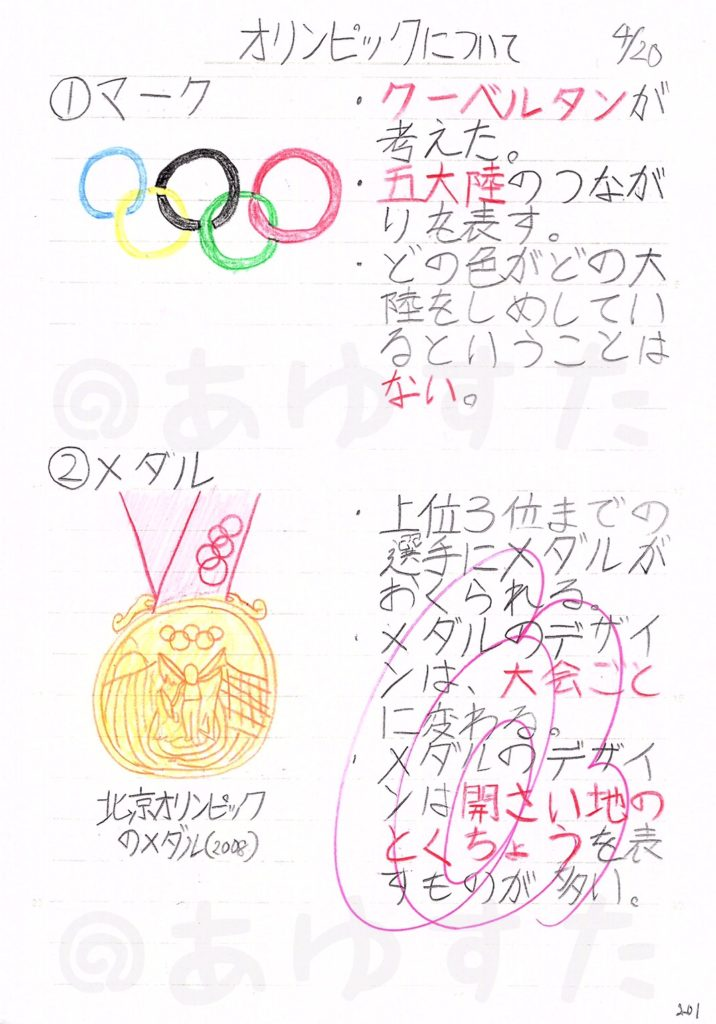 オリンピックについての自主学習ノート